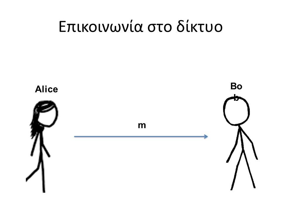 Επικοινωνία στο δίκτυο m Alice Bo b