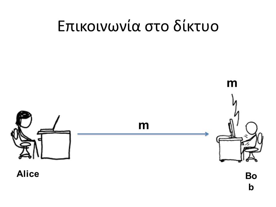 Επικοινωνία στο δίκτυο m m Bo b Alice