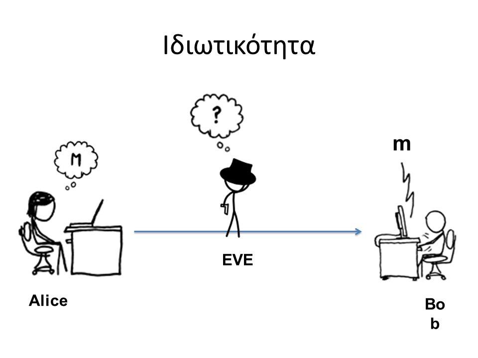 Ιδιωτικότητα m Bo b Alice EVE