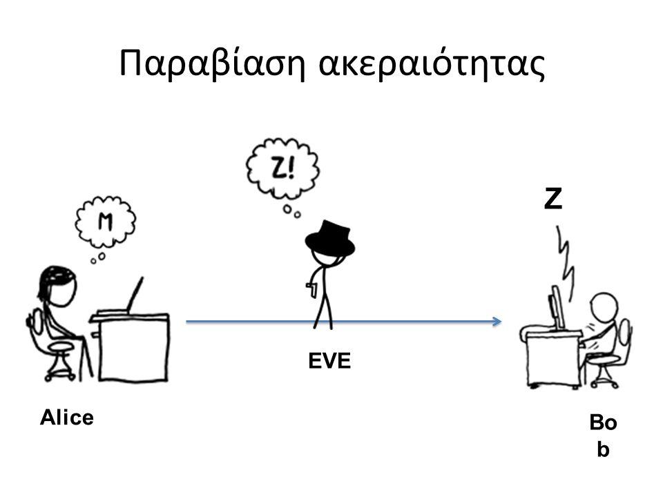 Z Bo b Alice EVE Παραβίαση ακεραιότητας