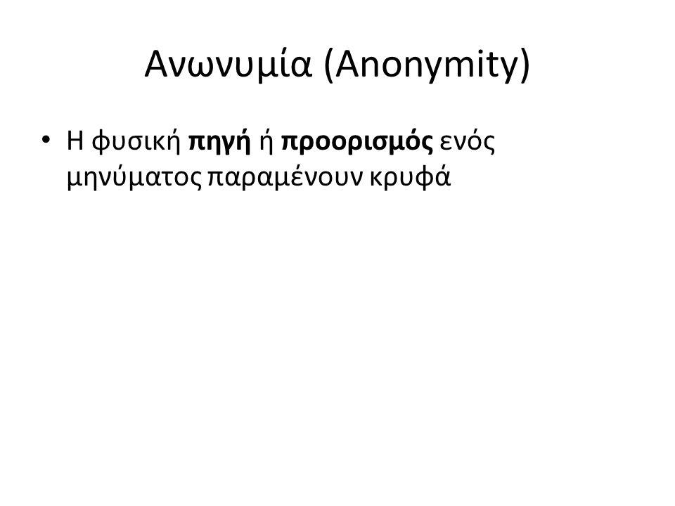 Ανωνυμία (Anonymity) Η φυσική πηγή ή προορισμός ενός μηνύματος παραμένουν κρυφά