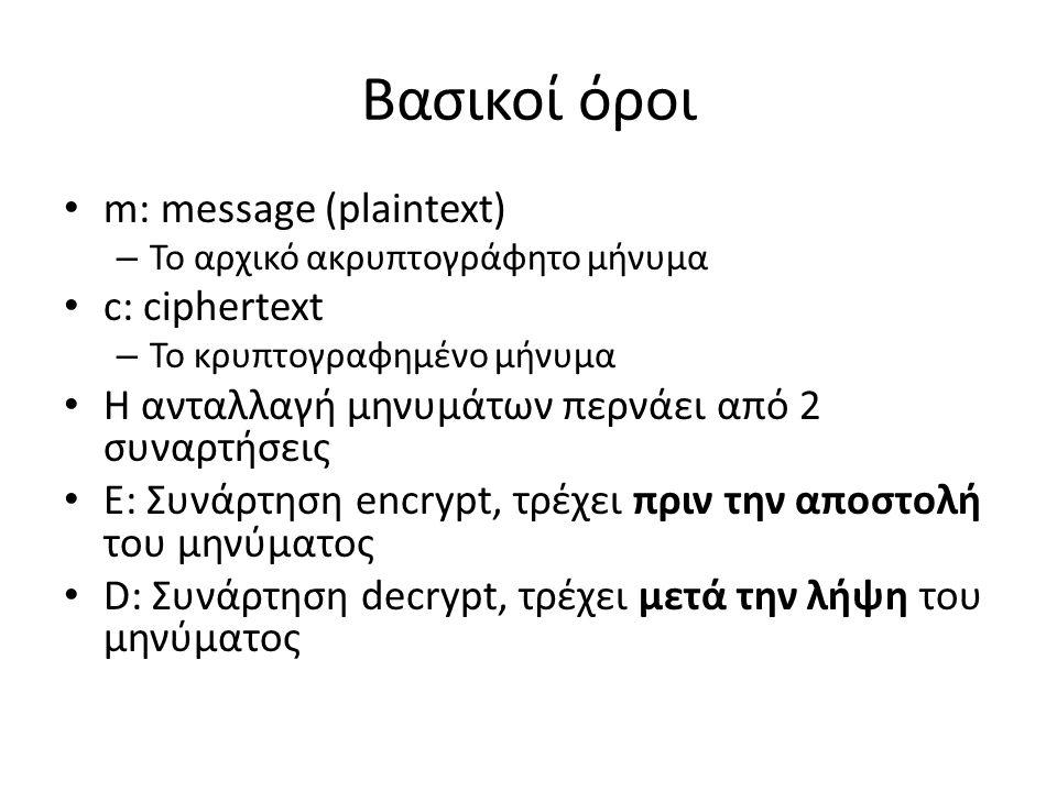 Βασικοί όροι m: message (plaintext) – Το αρχικό ακρυπτογράφητο μήνυμα c: ciphertext – Το κρυπτογραφημένο μήνυμα Η ανταλλαγή μηνυμάτων περνάει από 2 συναρτήσεις E: Συνάρτηση encrypt, τρέχει πριν την αποστολή του μηνύματος D: Συνάρτηση decrypt, τρέχει μετά την λήψη του μηνύματος