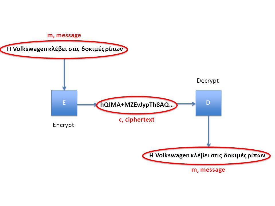 E E D D Η Volkswagen κλέβει στις δοκιμές ρίπων hQIMA+MZEvJypTh8AQ… Η Volkswagen κλέβει στις δοκιμές ρίπων m, message c, ciphertext Encrypt Decrypt