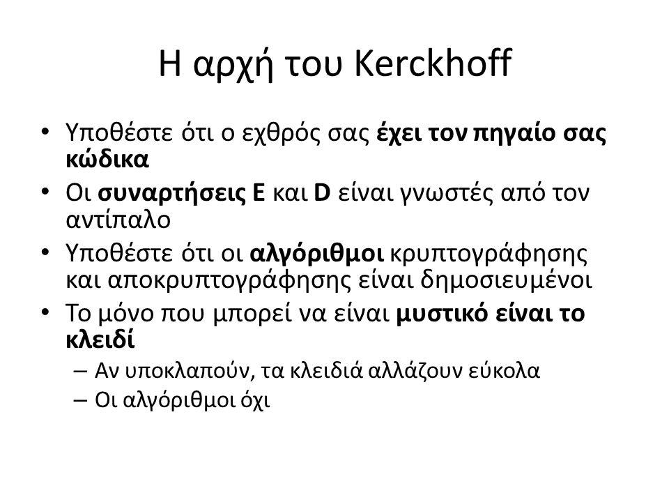 Η αρχή του Kerckhoff Υποθέστε ότι ο εχθρός σας έχει τον πηγαίο σας κώδικα Οι συναρτήσεις E και D είναι γνωστές από τον αντίπαλο Υποθέστε ότι οι αλγόριθμοι κρυπτογράφησης και αποκρυπτογράφησης είναι δημοσιευμένοι Το μόνο που μπορεί να είναι μυστικό είναι το κλειδί – Αν υποκλαπούν, τα κλειδιά αλλάζουν εύκολα – Οι αλγόριθμοι όχι