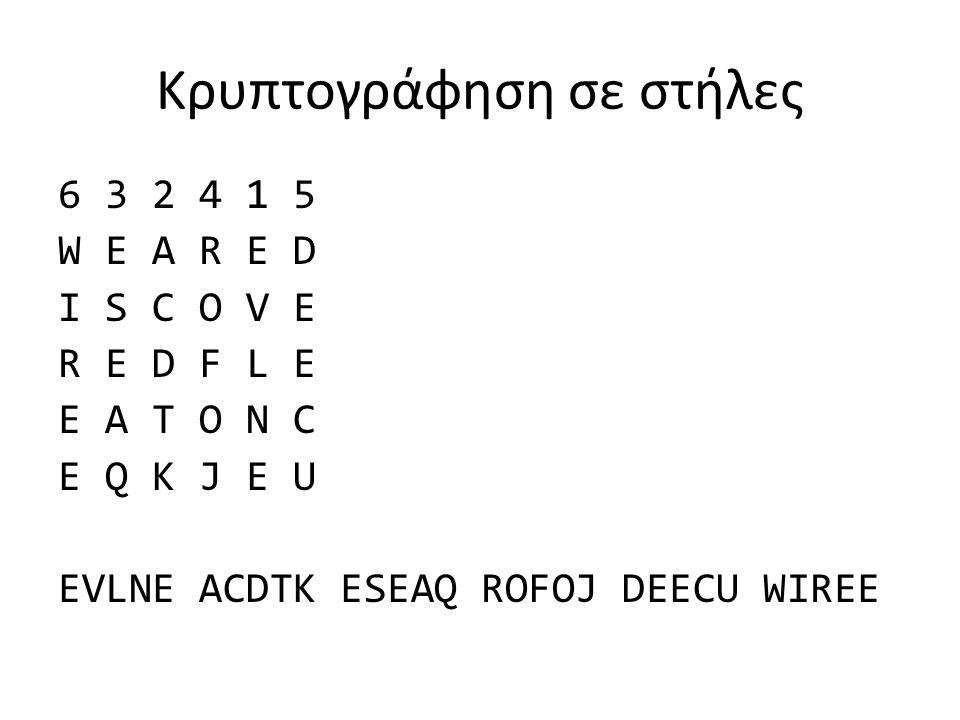 Κρυπτογράφηση σε στήλες 6 3 2 4 1 5 W E A R E D I S C O V E R E D F L E E A T O N C E Q K J E U EVLNE ACDTK ESEAQ ROFOJ DEECU WIREE