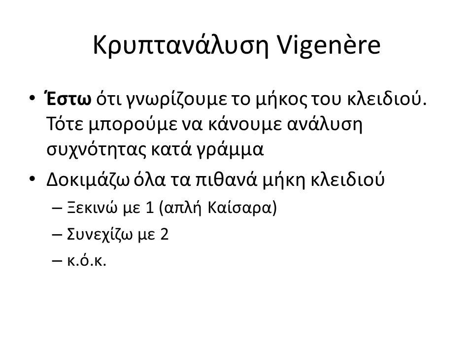 Κρυπτανάλυση Vigenère Έστω ότι γνωρίζουμε το μήκος του κλειδιού. Τότε μπορούμε να κάνουμε ανάλυση συχνότητας κατά γράμμα Δοκιμάζω όλα τα πιθανά μήκη κ