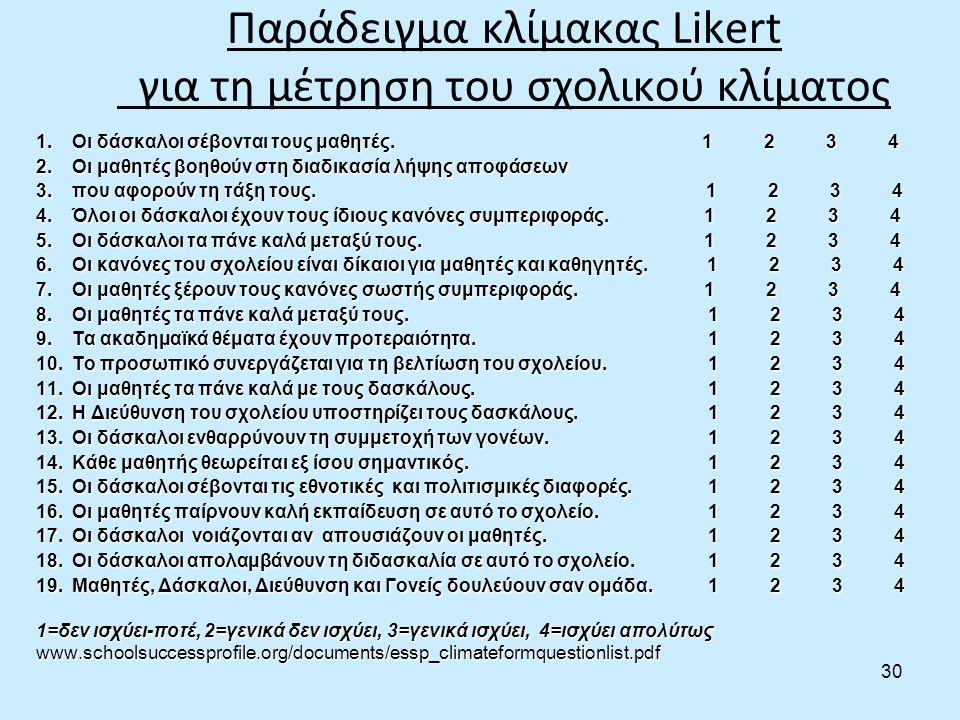 30 Παράδειγμα κλίμακας Likert για τη μέτρηση του σχολικού κλίματος 1.Οι δάσκαλοι σέβονται τους μαθητές.