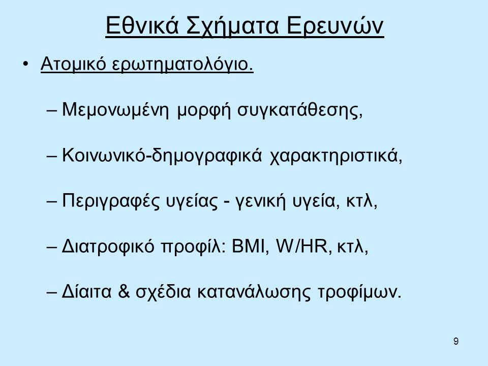 10 Εθνικά Σχήματα Ερευνών Στόχευση ερευνών.