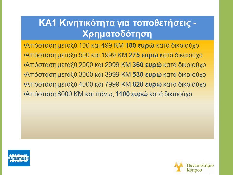 KA1 Κινητικότητα για τοποθετήσεις - Χρηματοδότηση Απόσταση μεταξύ 100 και 499 ΚΜ 180 ευρώ κατά δικαιούχο Απόσταση μεταξύ 500 και 1999 ΚΜ 275 ευρώ κατά δικαιούχο Απόσταση μεταξύ 2000 και 2999 ΚΜ 360 ευρώ κατά δικαιούχο Απόσταση μεταξύ 3000 και 3999 ΚΜ 530 ευρώ κατά δικαιούχο Απόσταση μεταξύ 4000 και 7999 ΚΜ 820 ευρώ κατά δικαιούχο Απόσταση 8000 ΚΜ και πάνω, 1100 ευρώ κατά δικαιούχο