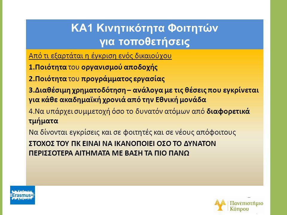 KA1 Κινητικότητα Φοιτητών για τοποθετήσεις Από τι εξαρτάται η έγκριση ενός δικαιούχου 1.Ποιότητα του οργανισμού αποδοχής 2.Ποιότητα του προγράμματος εργασίας 3.Διαθέσιμη χρηματοδότηση – ανάλογα με τις θέσεις που εγκρίνεται για κάθε ακαδημαϊκή χρονιά από την Εθνική μονάδα 4.Να υπάρχει συμμετοχή όσο το δυνατόν ατόμων από διαφορετικά τμήματα Να δίνονται εγκρίσεις και σε φοιτητές και σε νέους απόφοιτους ΣΤΟΧΟΣ ΤΟΥ ΠΚ ΕΙΝΑΙ ΝΑ ΙΚΑΝΟΠΟΙΕΙ ΟΣΟ ΤΟ ΔΥΝΑΤΟΝ ΠΕΡΙΣΣΟΤΕΡΑ ΑΙΤΗΜΑΤΑ ΜΕ ΒΑΣΗ ΤΑ ΠΙΟ ΠΑΝΩ