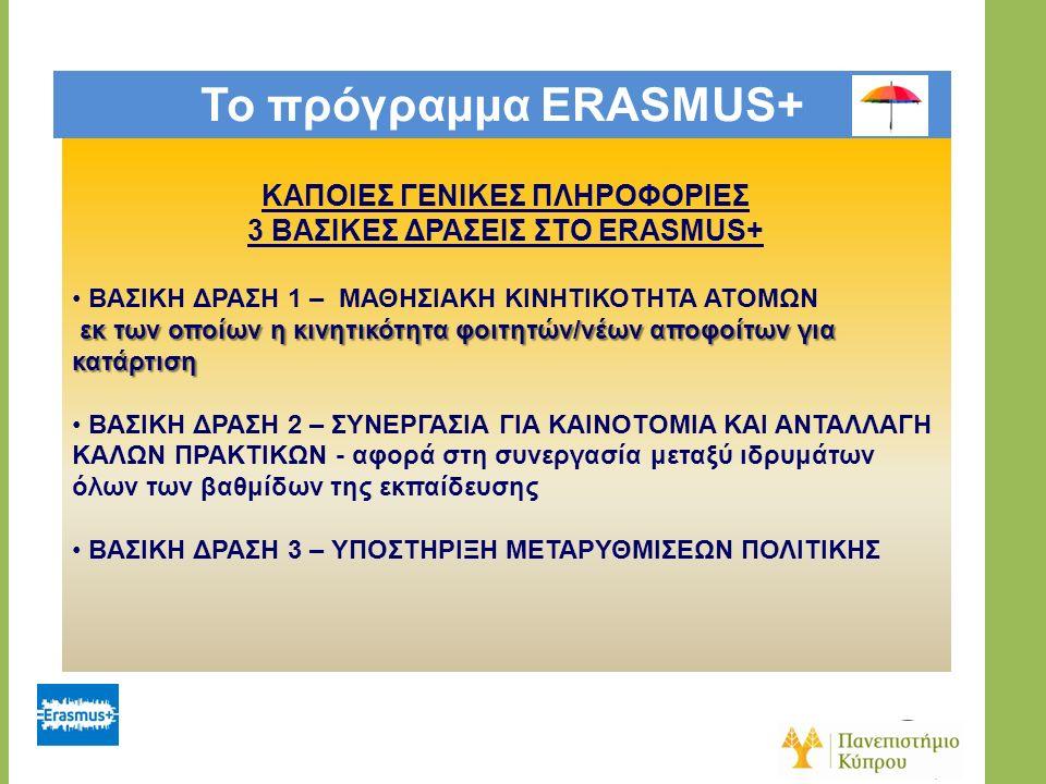Το πρόγραμμα ERASMUS+ ΚΑΠΟΙΕΣ ΓΕΝΙΚΕΣ ΠΛΗΡΟΦΟΡΙΕΣ 3 ΒΑΣΙΚΕΣ ΔΡΑΣΕΙΣ ΣΤΟ ERASMUS+ ΒΑΣΙΚΗ ΔΡΑΣΗ 1 – ΜΑΘΗΣΙΑΚΗ ΚΙΝΗΤΙΚΟΤΗΤΑ ΑΤΟΜΩΝ εκ των οποίων η κινητι