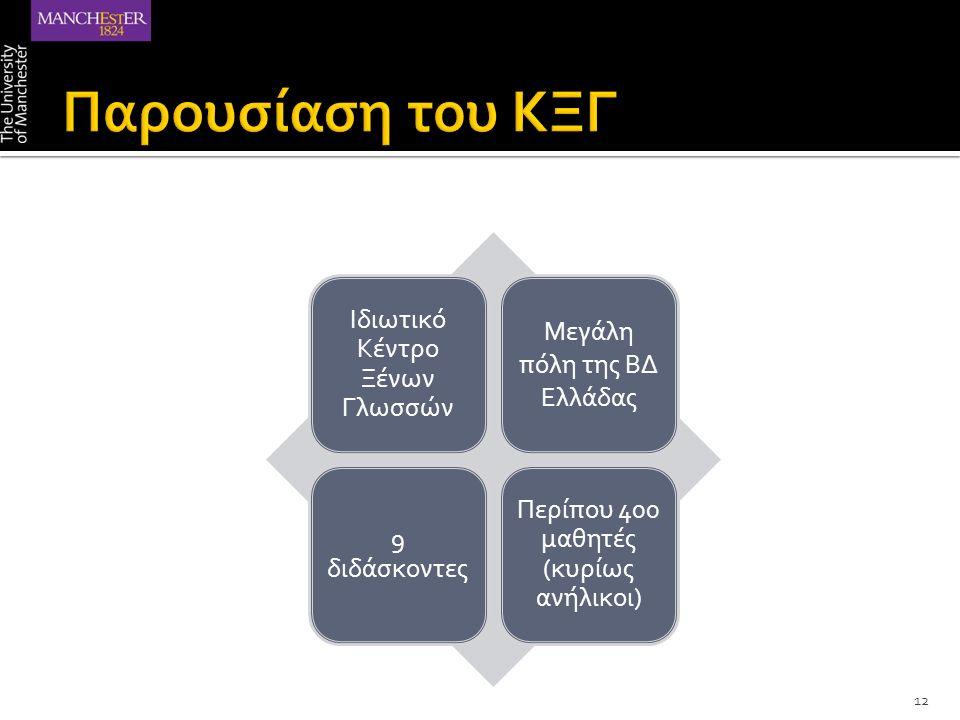 Ιδιωτικό Κέντρο Ξένων Γλωσσών Μεγάλη πόλη της ΒΔ Ελλάδας 9 διδάσκοντες Περίπου 400 μαθητές (κυρίως ανήλικοι) 12