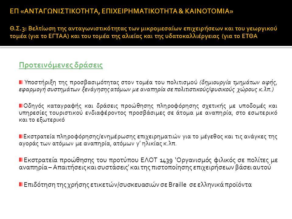 ΕΠ «ΑΝΤΑΓΩΝΙΣΤΙΚΟΤΗΤΑ, ΕΠΙΧΕΙΡΗΜΑΤΙΚΟΤΗΤΑ & ΚΑΙΝΟΤΟΜΙΑ» Θ.Σ.3: Βελτίωση της ανταγωνιστικότητας των μικρομεσαίων επιχειρήσεων και του γεωργικού τομέα (για το ΕΓΤΑΑ) και του τομέα της αλιείας και της υδατοκαλλιέργειας (για το ΕΤΘΑ) Προτεινόμενες δράσεις Υποστήριξη της προσβασιμότητας στον τομέα του πολιτισμού (δημιουργία τμημάτων αφής, εφαρμογή συστημάτων ξενάγησης ατόμων με αναπηρία σε πολιτιστικούς/φυσικούς χώρους κ.λπ.) Οδηγός καταγραφής και δράσεις προώθησης πληροφόρησης σχετικής με υποδομές και υπηρεσίες τουριστικού ενδιαφέροντος προσβάσιμες σε άτομα με αναπηρία, στο εσωτερικό και το εξωτερικό Εκστρατεία πληροφόρησης/ενημέρωσης επιχειρηματιών για το μέγεθος και τις ανάγκες της αγοράς των ατόμων με αναπηρία, ατόμων γ' ηλικίας κ.λπ.