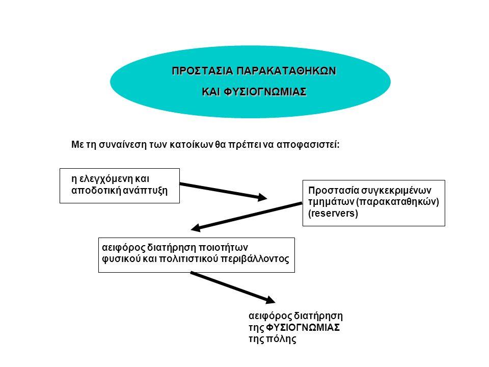 ΠΡΟΣΤΑΣΙΑ ΠΑΡΑΚΑΤΑΘΗΚΩΝ ΚΑΙ ΦΥΣΙΟΓΝΩΜΙΑΣ Με τη συναίνεση των κατοίκων θα πρέπει να αποφασιστεί: η ελεγχόμενη και αποδοτική ανάπτυξη Προστασία συγκεκριμένων τμημάτων (παρακαταθηκών) (reservers) αειφόρος διατήρηση ποιοτήτων φυσικού και πολιτιστικού περιβάλλοντος αειφόρος διατήρηση της ΦΥΣΙΟΓΝΩΜΙΑΣ της πόλης