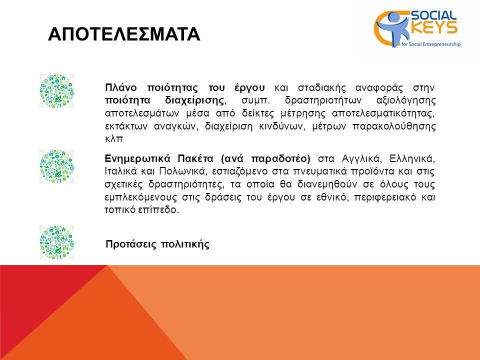 ΑΠΟΤΕΛΕΣΜΑΤΑ Ενημερωτικά Πακέτα (ανά παραδοτέο) στα Αγγλικά, Ελληνικά, Ιταλικά και Πολωνικά, εστιαζόμενο στα πνευματικά προϊόντα και στις σχετικές δραστηριότητες, τα οποία θα διανεμηθούν σε όλους τους εμπλεκόμενους στις δράσεις του έργου σε εθνικό, περιφερειακό και τοπικό επίπεδο.