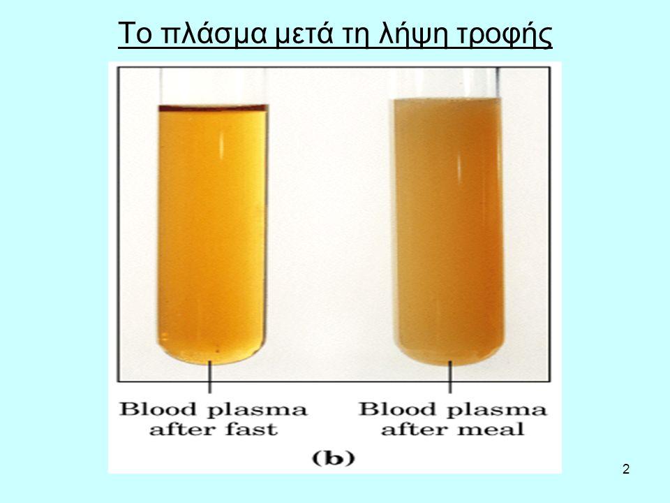 33 Συνθέτει λίπος (τριγλυκερίδια) Η σύνθεση γίνεται, σε μεγάλο βαθμό, από τα προσλαμβανόμενα λιπαρά οξέα και την ενδογενή φωσφορική γλυκερόλη.