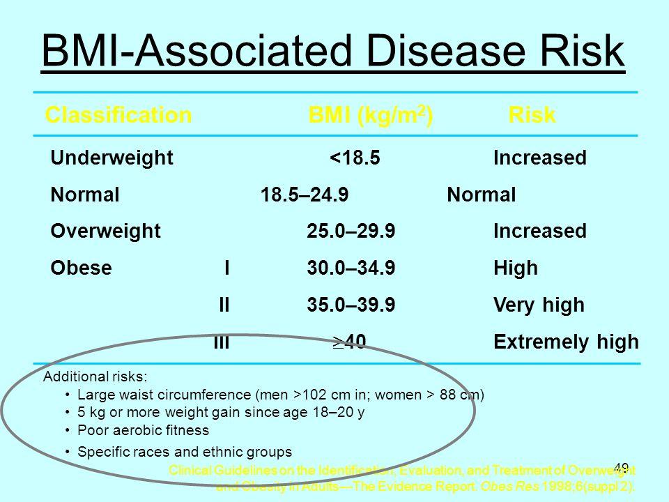 49 Classification BMI (kg/m 2 ) Risk Underweight <18.5Increased Normal 18.5–24.9 Normal Overweight 25.0–29.9 Increased Obese I 30.0–34.9 High II 35.0–
