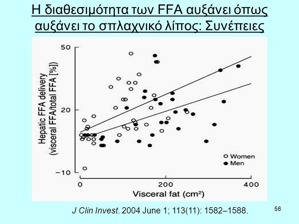 56 Η διαθεσιμότητα των FFA αυξάνει όπως αυξάνει το σπλαχνικό λίπος: Συνέπειες J Clin Invest. 2004 June 1; 113(11): 1582–1588.