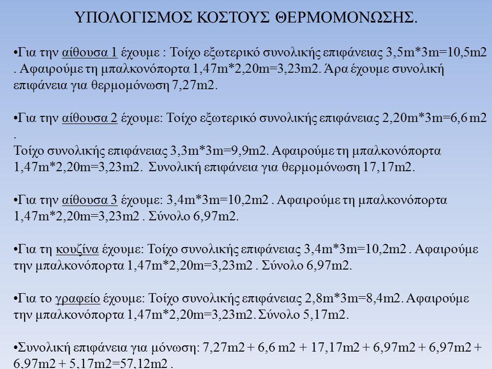 Για την μόνωση με FIbran θα χρειαστούμε τα εξής υλικά: Γωνιόκρανα: 1,17 €/m2*57.17m2=66.88€ Κόλλα: FGL- Thermo III 15,68 €-25kg (0.51€/kg) Μονωτικό υλικό Fibran: 9,79 €/m2*57,12m2=559,20€ Βύσματα/βίδες: 0,33€ * 5 τεμάχια/m2 * 57,12m2=94,33€ Στηρίγματα: 0,90€*57,17m2=51,45€ Πλέγμα: 0,90 €/m2*57,17m2=51.45€ Βασικό επίχρισμα:1,30€/m2*57,17m2=74,32€ Εργατικά: 150€ Σύνολο: 1063,31 € Για την μόνωση με πετροβάμβακα θα χρειαστούμε τα εξής υλικά: Γωνιόκρανα: 1,17 €/m2*57.17m2=66.88€ Κόλλα: FGL- Thermo III 15,68 €-25kg (0.51€/kg) Μονωτικό υλικό πετροβάμβακας: 6,58 €/m2*57,12m2=375,84€ Βύσματα/βίδες: 0,33€ * 5 τεμάχια/m2 * 57,12m2=94,33€ Στηρίγματα: 0,90€*57,17m2=51,45€ Πλέγμα: 0,90 €/m2*57,17m2=51.45€ Βασικό επίχρισμα:1,30€/m2*57,17m2=74,32€ Εργατικά:150€ Σύνολο: 879,95€