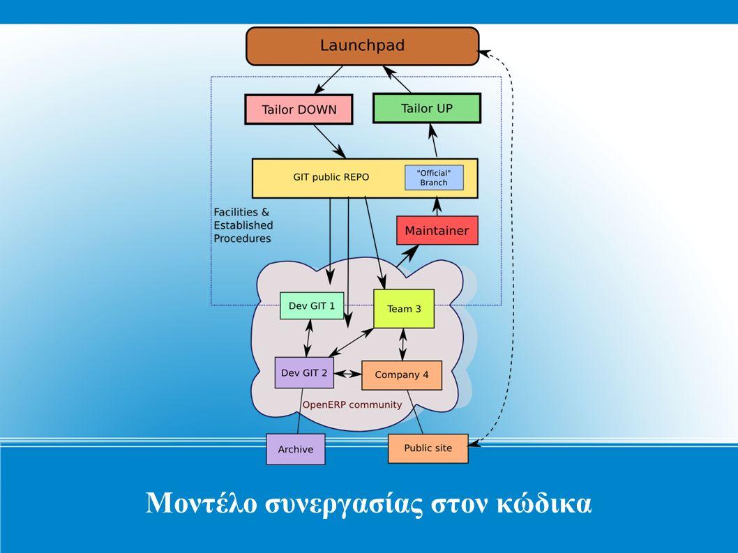 Μοντέλο συνεργασίας στον κώδικα