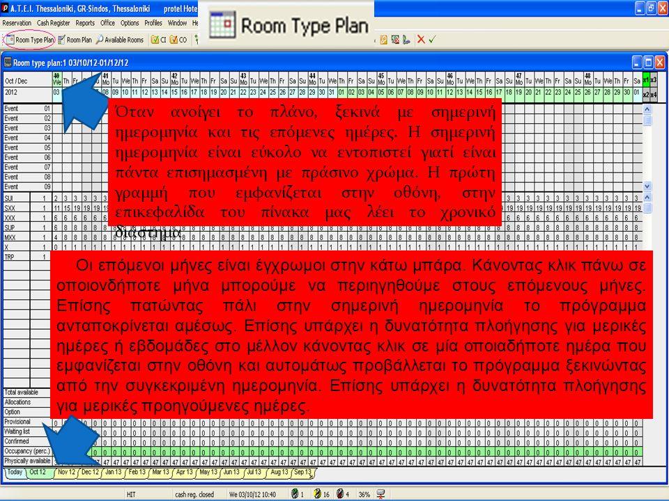 ΠΗΓΗ: Protel hotel software GmbH, 2006, ΜΠΑΚΑΛΜΠΑΣΗ Α., ΝΕΡΑΝΤΖΗΣ Κ.10 Όταν ανοίγει το πλάνο, ξεκινά με σημερινή ημερομηνία και τις επόμενες ημέρες. Η