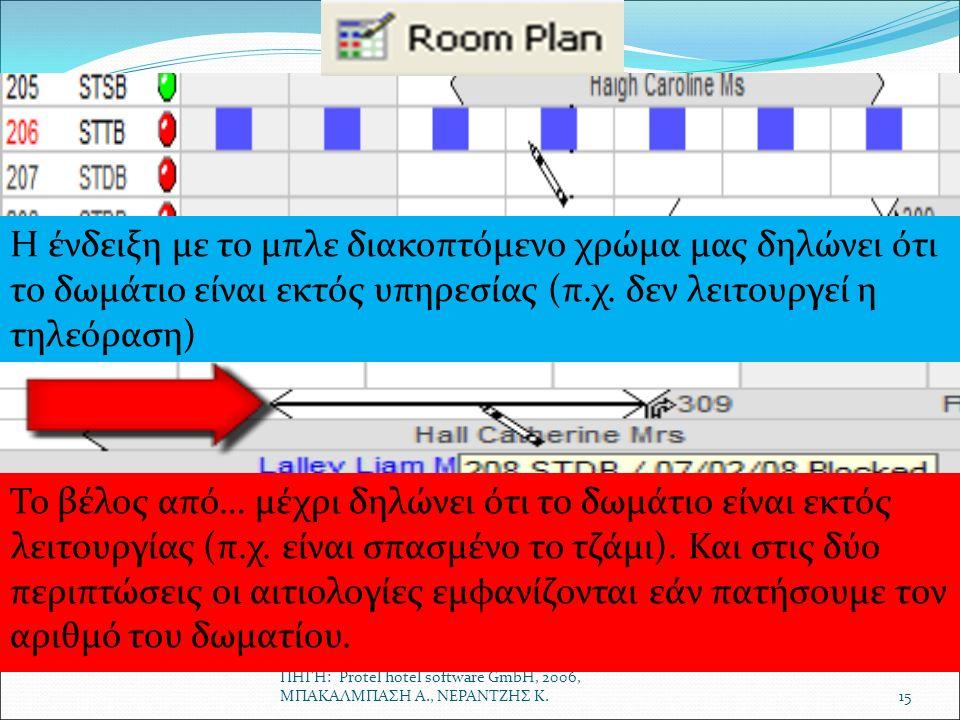 ΠΗΓΗ: Protel hotel software GmbH, 2006, ΜΠΑΚΑΛΜΠΑΣΗ Α., ΝΕΡΑΝΤΖΗΣ Κ.15 Η ένδειξη με το μπλε διακοπτόμενο χρώμα μας δηλώνει ότι το δωμάτιο είναι εκτός υπηρεσίας (π.χ.
