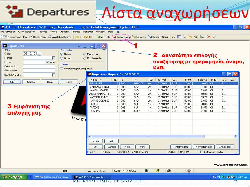 Λίστα αναχωρήσεων ΠΗΓΗ: Protel hotel software GmbH, 2006, ΜΠΑΚΑΛΜΠΑΣΗ Α., ΝΕΡΑΝΤΖΗΣ Κ.21 1 2 Δυνατότητα επιλογής αναζήτησης με ημερομηνία, όνομα, κλπ.