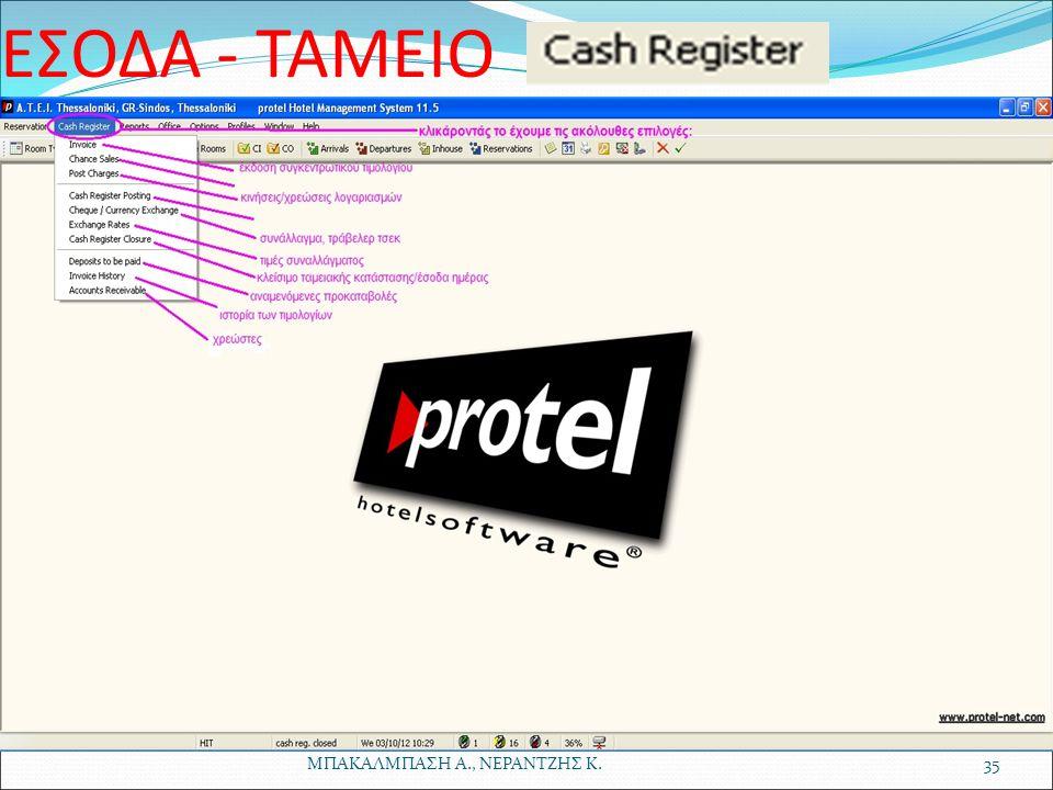 ΕΣΟΔΑ - ΤΑΜΕΙΟ ΠΗΓΗ: Protel hotel software GmbH, 2006, ΜΠΑΚΑΛΜΠΑΣΗ Α., ΝΕΡΑΝΤΖΗΣ Κ.35