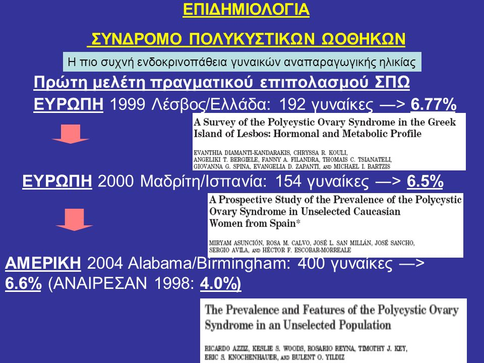 ΕΠΙΔΗΜΙΟΛΟΓΙΑ ΣΥΝΔΡΟΜΟ ΠΟΛΥΚΥΣΤΙΚΩΝ ΩΟΘΗΚΩΝ Πρώτη μελέτη πραγματικού επιπολασμού ΣΠΩ ΕΥΡΩΠΗ 1999 Λέσβος/Ελλάδα: 192 γυναίκες ―> 6.77% ΕΥΡΩΠΗ 2000 Μαδρίτη/Ισπανία: 154 γυναίκες ―> 6.5% ΑΜΕΡΙΚΗ 2004 Alabama/Birmingham: 400 γυναίκες ―> 6.6% (ΑΝΑΙΡΕΣΑΝ 1998: 4.0%) Η πιο συχνή ενδοκρινοπάθεια γυναικών αναπαραγωγικής ηλικίας