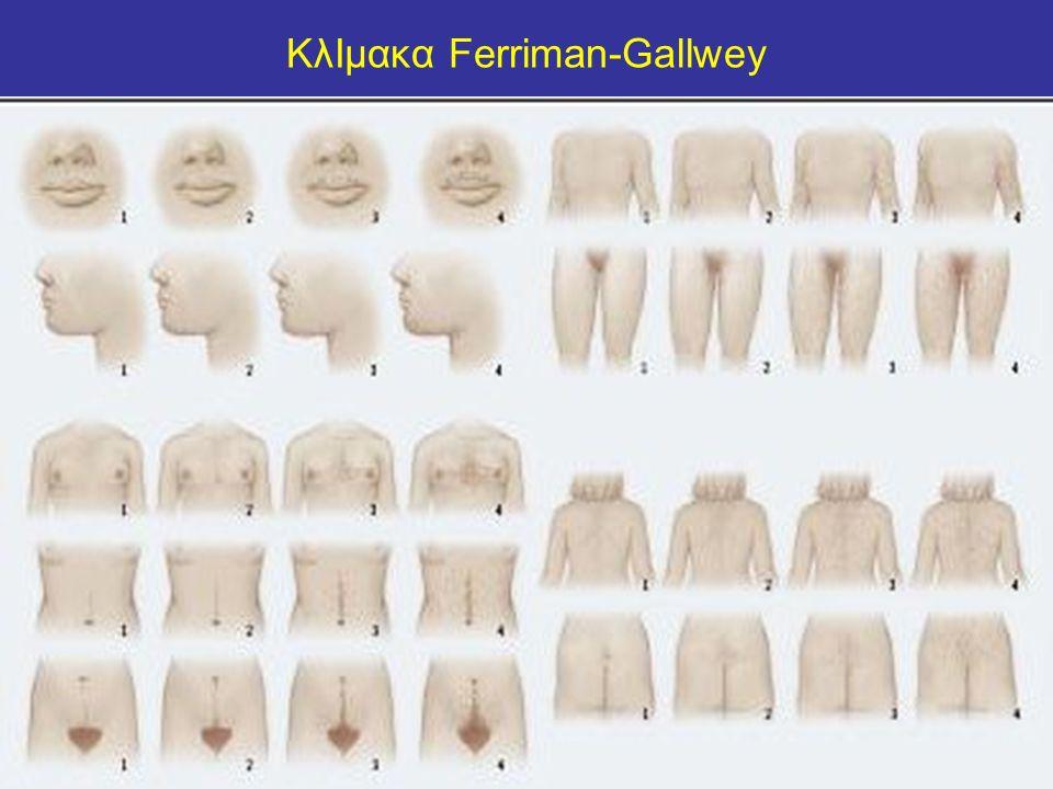 ΚλIμακα Ferriman-Gallwey