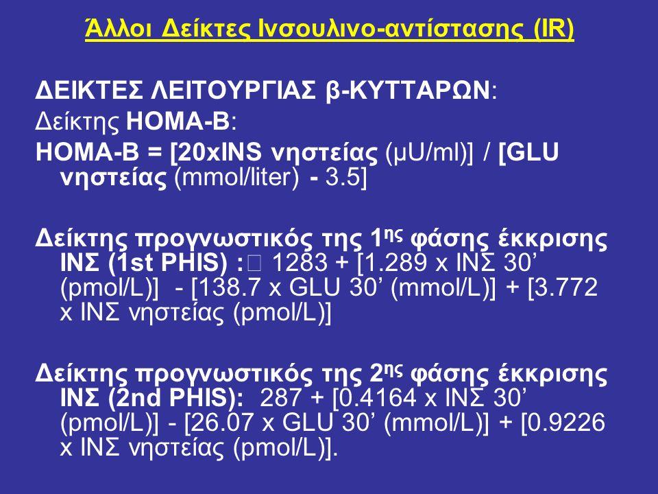 ΔΕΙΚΤΕΣ ΛΕΙΤΟΥΡΓΙΑΣ β-ΚΥΤΤΑΡΩΝ: Δείκτης ΗΟΜΑ-B: ΗΟΜΑ-B = [20xINS νηστείας (μU/ml)] / [GLU νηστείας (mmol/liter) - 3.5] Δείκτης προγνωστικός της 1 ης φάσης έκκρισης ΙΝΣ (1st PHIS) : 1283 + [1.289 x ΙΝΣ 30' (pmol/L)] - [138.7 x GLU 30' (mmol/L)] + [3.772 x ΙΝΣ νηστείας (pmol/L)] Δείκτης προγνωστικός της 2 ης φάσης έκκρισης ΙΝΣ (2nd PHIS): 287 + [0.4164 x ΙΝΣ 30' (pmol/L)] - [26.07 x GLU 30' (mmol/L)] + [0.9226 x ΙΝΣ νηστείας (pmol/L)].