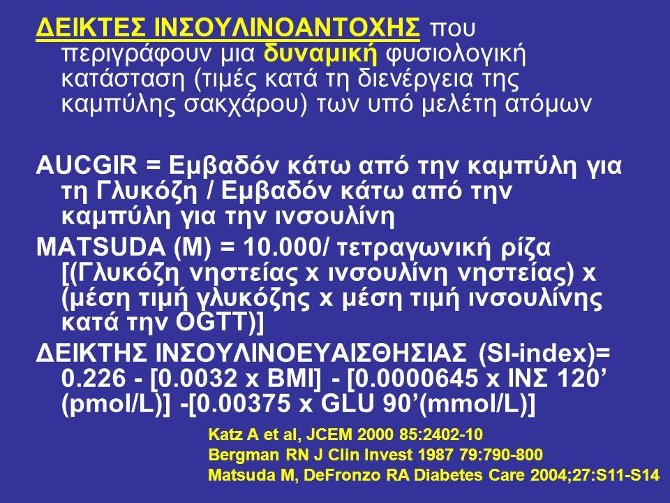 ΔΕΙΚΤΕΣ ΙΝΣΟΥΛΙΝΟΑΝΤΟΧΗΣ που περιγράφουν μια δυναμική φυσιολογική κατάσταση (τιμές κατά τη διενέργεια της καμπύλης σακχάρου) των υπό μελέτη ατόμων AUCGIR = Εμβαδόν κάτω από την καμπύλη για τη Γλυκόζη / Εμβαδόν κάτω από την καμπύλη για την ινσουλίνη MATSUDA (M) = 10.000/ τετραγωνική ρίζα [(Γλυκόζη νηστείας x ινσουλίνη νηστείας) x (μέση τιμή γλυκόζης x μέση τιμή ινσουλίνης κατά την OGTT)] ΔΕΙΚΤΗΣ ΙΝΣΟΥΛΙΝΟΕΥΑΙΣΘΗΣΙΑΣ (SI-index)= 0.226 - [0.0032 x BMI] - [0.0000645 x ΙΝΣ 120' (pmol/L)] -[0.00375 x GLU 90'(mmol/L)] Katz A et al, JCEM 2000 85:2402-10 Bergman RN J Clin Invest 1987 79:790-800 Matsuda M, DeFronzo RA Diabetes Care 2004;27:S11-S14