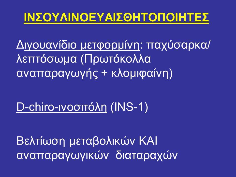 ΙΝΣΟΥΛΙΝΟΕΥΑΙΣΘΗΤΟΠΟΙΗΤΕΣ Διγουανίδιο μετφορμίνη: παχύσαρκα/ λεπτόσωμα (Πρωτόκολλα αναπαραγωγής + κλομιφαίνη) D-chiro-ινοσιτόλη (ΙΝS-1) Βελτίωση μεταβολικών ΚΑΙ αναπαραγωγικών διαταραχών