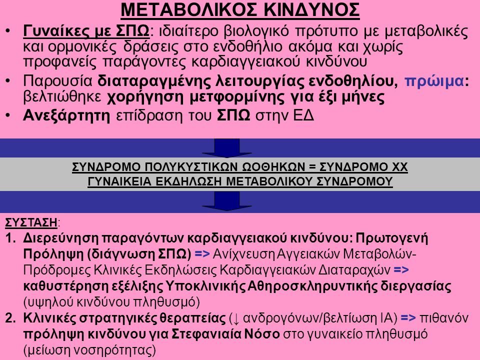 METABOΛΙΚΟΣ ΚΙΝΔΥΝΟΣ Γυναίκες με ΣΠΩ: ιδιαίτερο βιολογικό πρότυπο με μεταβολικές και ορμονικές δράσεις στο ενδοθήλιο ακόμα και χωρίς προφανείς παράγοντες καρδιαγγειακού κινδύνου Παρουσία διαταραγμένης λειτουργίας ενδοθηλίου, πρώιμα: βελτιώθηκε χορήγηση μετφορμίνης για έξι μήνες Ανεξάρτητη επίδραση του ΣΠΩ στην ΕΔ ΣΥΣΤΑΣΗ: 1.Διερεύνηση παραγόντων καρδιαγγειακού κινδύνου: Πρωτογενή Πρόληψη (διάγνωση ΣΠΩ) => Ανίχνευση Αγγειακών Μεταβολών- Πρόδρομες Κλινικές Εκδηλώσεις Καρδιαγγειακών Διαταραχών => καθυστέρηση εξέλιξης Υποκλινικής Αθηροσκληρυντικής διεργασίας (υψηλού κινδύνου πληθυσμό) 2.Κλινικές στρατηγικές θεραπείας (↓ ανδρογόνων/βελτίωση ΙΑ) => πιθανόν πρόληψη κινδύνου για Στεφανιαία Νόσο στο γυναικείο πληθυσμό (μείωση νοσηρότητας) ΣΥΝΔΡΟΜΟ ΠΟΛΥΚΥΣΤΙΚΩΝ ΩΟΘΗΚΩΝ = ΣΥΝΔΡΟΜΟ ΧΧ ΓΥΝΑΙΚΕΙΑ ΕΚΔΗΛΩΣΗ ΜΕΤΑΒΟΛΙΚΟΥ ΣΥΝΔΡΟΜΟΥ