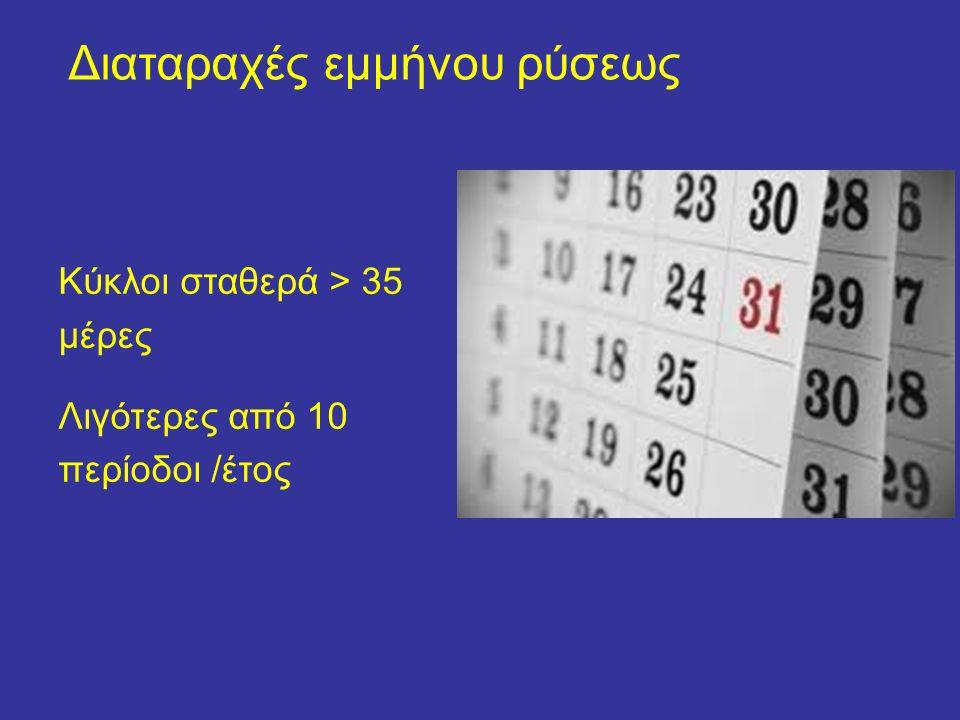 Kύκλοι σταθερά > 35 μέρες Λιγότερες από 10 περίοδοι /έτος Διαταραχές εμμήνου ρύσεως