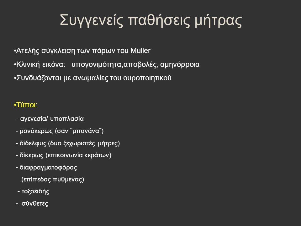 Συγγενείς παθήσεις μήτρας Ατελής σύγκλειση των πόρων του Muller Κλινική εικόνα: υπογονιμότητα,αποβολές, αμηνόρροια Συνδυάζονται με ανωμαλίες του ουροποιητικού Τύποι: - αγενεσία/ υποπλασία - μονόκερως (σαν ¨μπανάνα¨) - δίδελφυς (δυο ξεχωριστές μήτρες) - δίκερως (επικοινωνία κεράτων) - διαφραγματοφόρος (επίπεδος πυθμένας) - τοξοειδής - σύνθετες