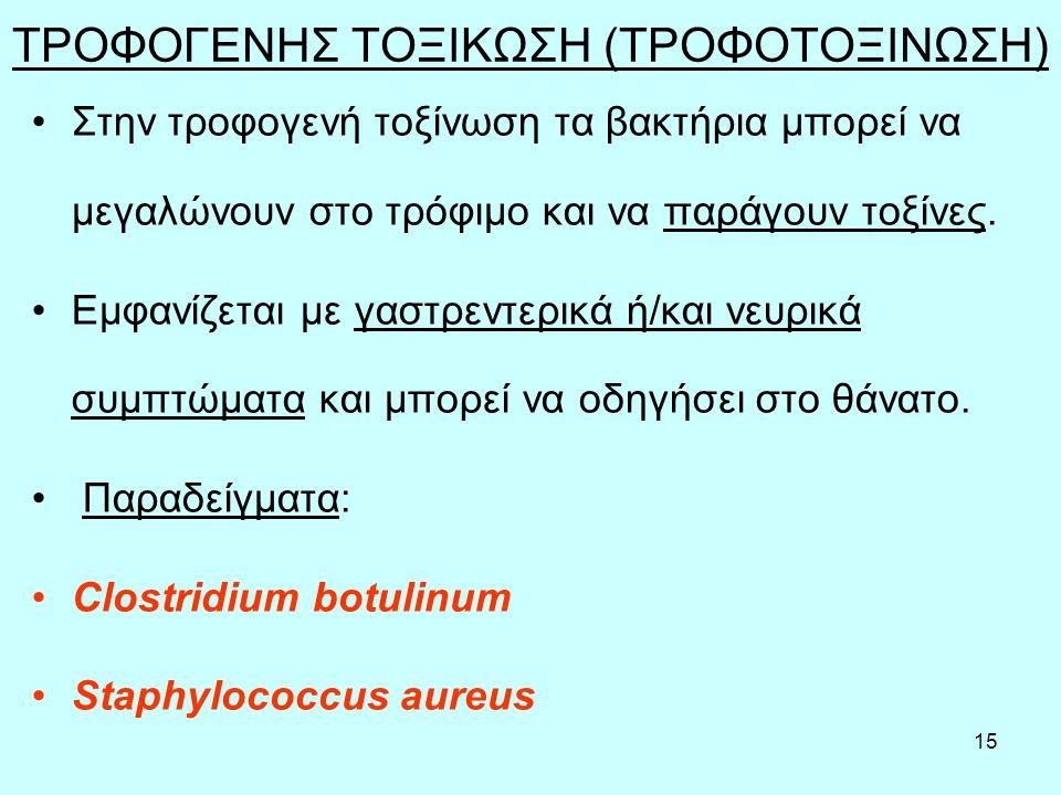 15 ΤΡΟΦΟΓΕΝΗΣ ΤΟΞΙΚΩΣΗ (ΤΡΟΦΟΤΟΞΙΝΩΣΗ) Στην τροφογενή τοξίνωση τα βακτήρια μπορεί να μεγαλώνουν στο τρόφιμο και να παράγουν τοξίνες. Εμφανίζεται με γα