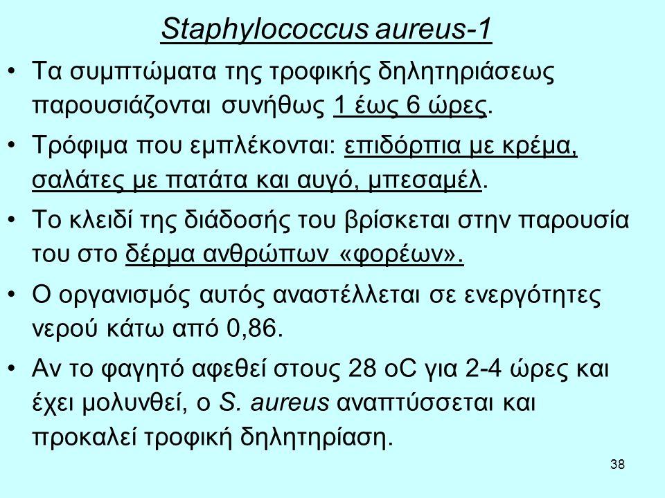38 Staphylococcus aureus-1 Τα συμπτώματα της τροφικής δηλητηριάσεως παρουσιάζονται συνήθως 1 έως 6 ώρες. Τρόφιμα που εμπλέκονται: επιδόρπια με κρέμα,