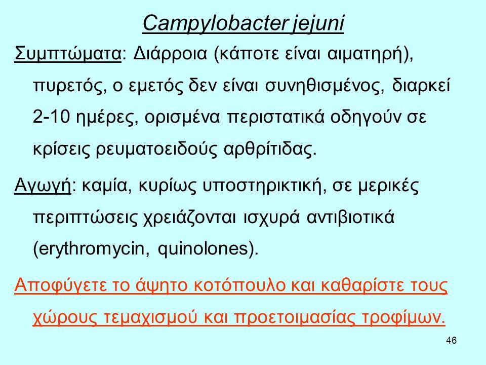 46 Campylobacter jejuni Συμπτώματα: Διάρροια (κάποτε είναι αιματηρή), πυρετός, ο εμετός δεν είναι συνηθισμένος, διαρκεί 2-10 ημέρες, ορισμένα περιστατ
