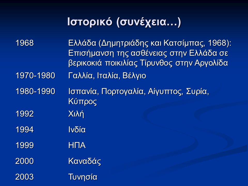 Ιστορικό (συνέχεια…) 1968 Ελλάδα (Δημητριάδης και Κατσίμπας, 1968): Επισήμανση της ασθένειας στην Ελλάδα σε βερικοκιά ποικιλίας Τίρυνθος στην Αργολίδα 1970-1980 Γαλλία, Ιταλία, Βέλγιο 1980-1990 Ισπανία, Πορτογαλία, Αίγυπτος, Συρία, Κύπρος 1992Χιλή 1994Ινδία 1999ΗΠΑ 2000Καναδάς 2003Τυνησία