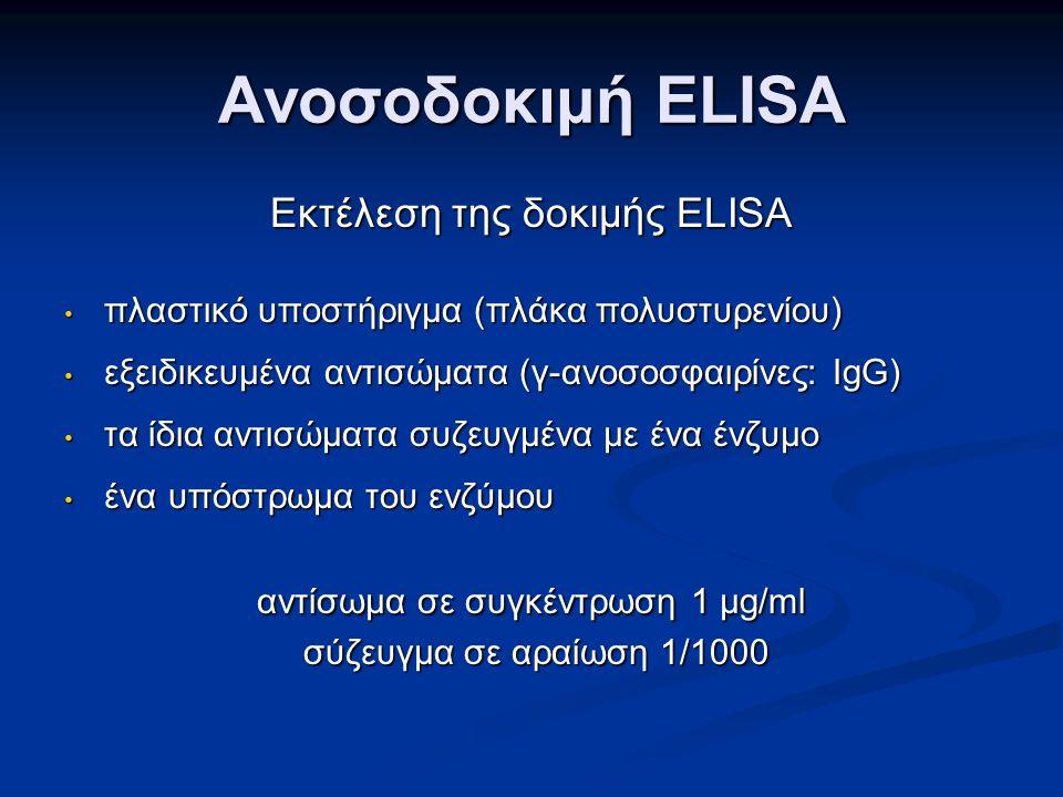 Ανοσοδοκιμή ELISΑ Εκτέλεση της δοκιμής ELISA πλαστικό υποστήριγμα (πλάκα πολυστυρενίου) πλαστικό υποστήριγμα (πλάκα πολυστυρενίου) εξειδικευμένα αντισώματα (γ-ανοσοσφαιρίνες: IgG) εξειδικευμένα αντισώματα (γ-ανοσοσφαιρίνες: IgG) τα ίδια αντισώματα συζευγμένα με ένα ένζυμο τα ίδια αντισώματα συζευγμένα με ένα ένζυμο ένα υπόστρωμα του ενζύμου ένα υπόστρωμα του ενζύμου αντίσωμα σε συγκέντρωση 1 μg/ml σύζευγμα σε αραίωση 1/1000 σύζευγμα σε αραίωση 1/1000