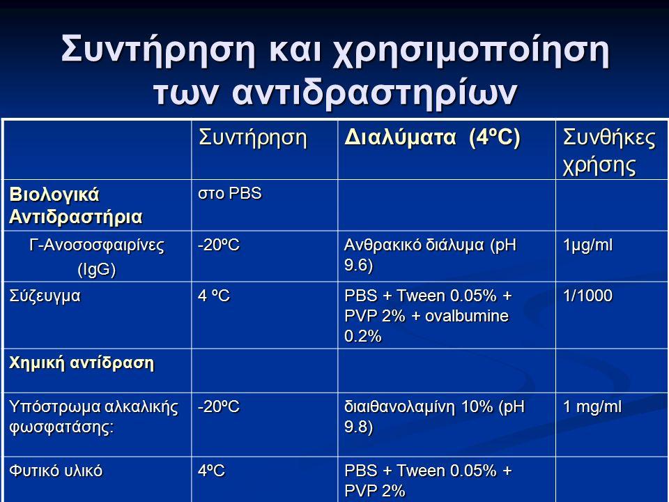 Συντήρηση και χρησιμοποίηση των αντιδραστηρίων Συντήρηση Διαλύματα (4ºC) Συνθήκες χρήσης Βιολογικά Αντιδραστήρια στο PBS Γ-Ανοσοσφαιρίνες (IgG) -20ºC Ανθρακικό διάλυμα (pH 9.6) 1μg/ml Σύζευγμα 4 ºC PBS + Tween 0.05% + PVP 2% + ovalbumine 0.2% 1/1000 Χημική αντίδραση Υπόστρωμα αλκαλικής φωσφατάσης: -20ºC διαιθανολαμίνη 10% (pH 9.8) 1 mg/ml Φυτικό υλικό 4ºC PBS + Tween 0.05% + PVP 2%