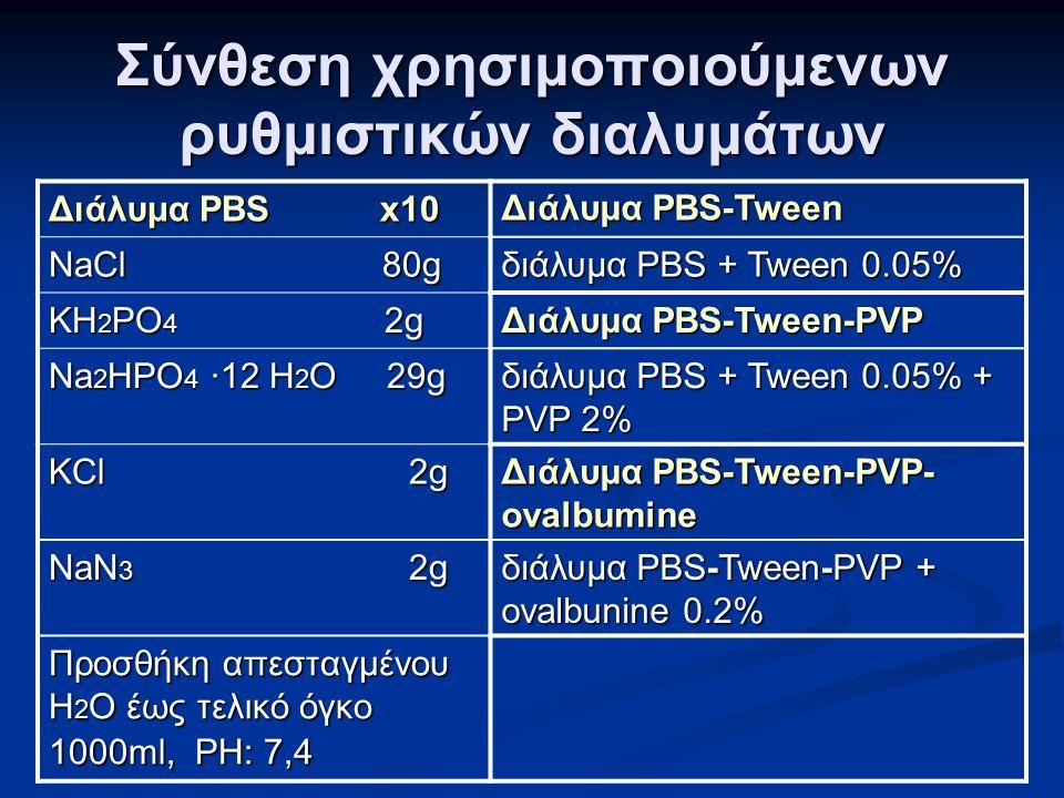 Σύνθεση χρησιμοποιούμενων ρυθμιστικών διαλυμάτων Διάλυμα PBS x10 Διάλυμα PBS-Tween NaCl 80g διάλυμα PBS + Tween 0.05% KH 2 PO 4 2g Διάλυμα PBS-Tween-PVP Na 2 HPO 4 ·12 H 2 O 29g διάλυμα PBS + Tween 0.05% + PVP 2% KCl 2g Διάλυμα PBS-Tween-PVP- ovalbumine NaN 3 2g διάλυμα PBS-Tween-PVP + ovalbunine 0.2% Προσθήκη απεσταγμένου H 2 O έως τελικό όγκο 1000ml, PH: 7,4
