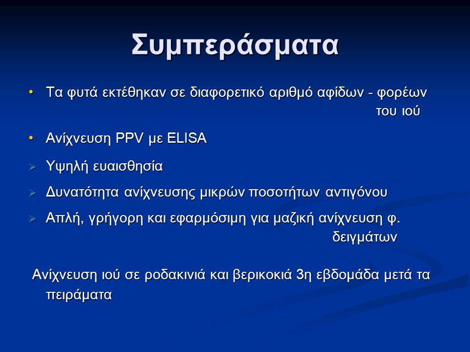 Συμπεράσματα Τα φυτά εκτέθηκαν σε διαφορετικό αριθμό αφίδων - φορέωνΤα φυτά εκτέθηκαν σε διαφορετικό αριθμό αφίδων - φορέων του ιού του ιού Ανίχνευση PPV με ELISAΑνίχνευση PPV με ELISA  Υψηλή ευαισθησία  Δυνατότητα ανίχνευσης μικρών ποσοτήτων αντιγόνου  Απλή, γρήγορη και εφαρμόσιμη για μαζική ανίχνευση φ.
