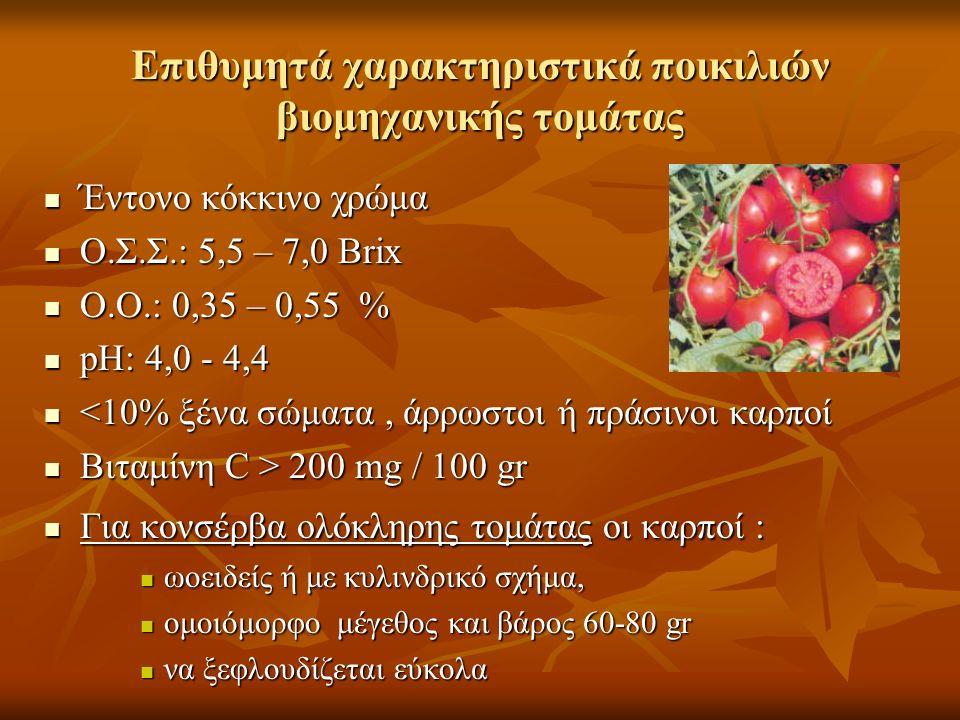 Επιθυμητά χαρακτηριστικά ποικιλιών βιομηχανικής τομάτας Έντονο κόκκινο χρώμα Έντονο κόκκινο χρώμα Ο.Σ.Σ.: 5,5 – 7,0 Brix Ο.Σ.Σ.: 5,5 – 7,0 Brix Ο.Ο.: 0,35 – 0,55 % Ο.Ο.: 0,35 – 0,55 % pH: 4,0 - 4,4 pH: 4,0 - 4,4 <10% ξένα σώματα, άρρωστοι ή πράσινοι καρποί <10% ξένα σώματα, άρρωστοι ή πράσινοι καρποί Βιταμίνη C > 200 mg / 100 gr Βιταμίνη C > 200 mg / 100 gr Για κονσέρβα ολόκληρης τομάτας οι καρποί : Για κονσέρβα ολόκληρης τομάτας οι καρποί : ωοειδείς ή με κυλινδρικό σχήμα, ωοειδείς ή με κυλινδρικό σχήμα, ομοιόμορφο μέγεθος και βάρος 60-80 gr ομοιόμορφο μέγεθος και βάρος 60-80 gr να ξεφλουδίζεται εύκολα να ξεφλουδίζεται εύκολα