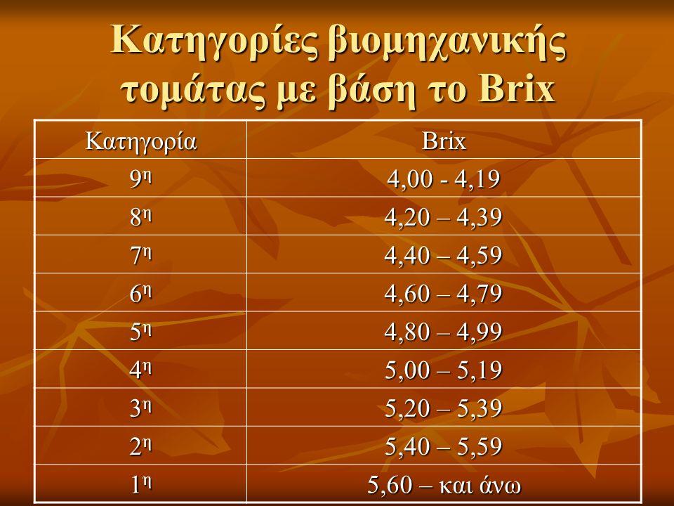 Κατηγορίες βιομηχανικής τομάτας με βάση το Βrix Κατηγορία Βrix 9η9η9η9η 4,00 - 4,19 8η8η8η8η 4,20 – 4,39 7η7η7η7η 4,40 – 4,59 6η6η6η6η 4,60 – 4,79 5η5η5η5η 4,80 – 4,99 4η4η4η4η 5,00 – 5,19 3η3η3η3η 5,20 – 5,39 2η2η2η2η 5,40 – 5,59 1η1η1η1η 5,60 – και άνω