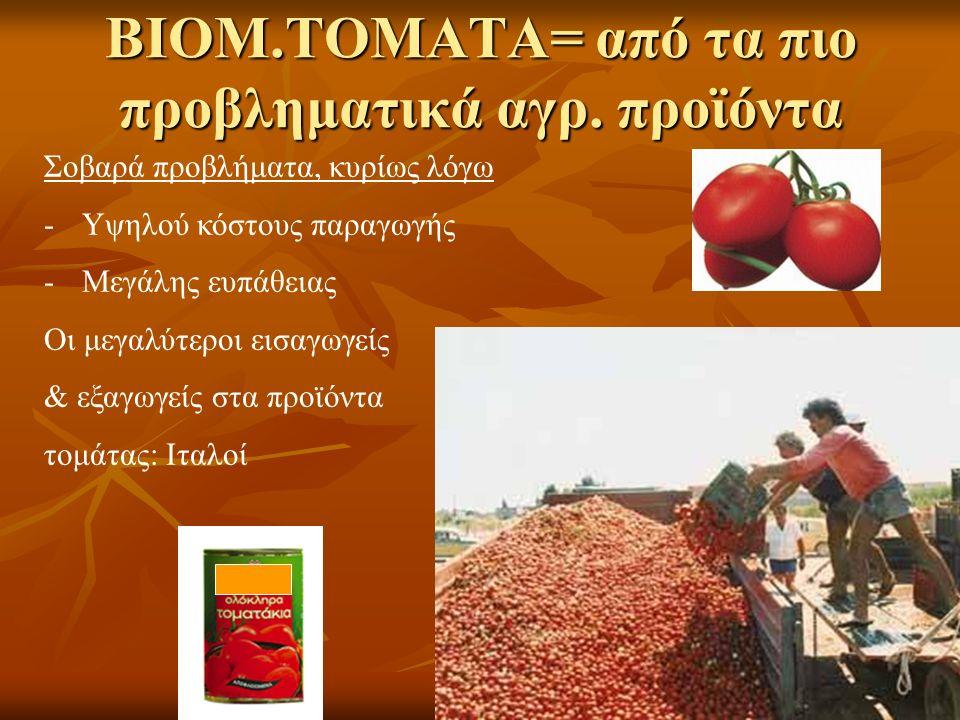 ΒΙΟΜ.ΤΟΜΑΤΑ= από τα πιο προβληματικά αγρ. προϊόντα Σοβαρά προβλήματα, κυρίως λόγω -Υψηλού κόστους παραγωγής -Μεγάλης ευπάθειας Οι μεγαλύτεροι εισαγωγε