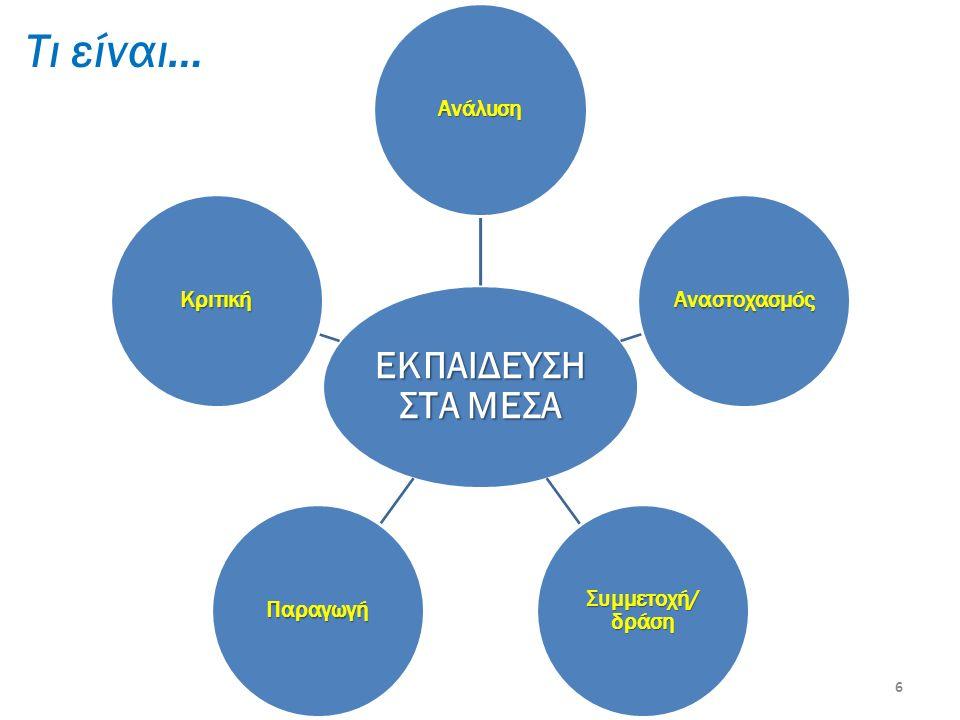 7 ΕΚΠΑΙΔΕΥΣΗ ΣΤΑ ΜΕΣΑ Κατάκριση των Μέσων Αλλαγή των ΜΜΕ Προγράμματα ασφάλειας στο διαδίκτυο Διδασκαλία με τα Μέσα Δεξιότητες ΤΠΕ Πολιτικός ευαγγελισμός Τι ΔΕΝ είναι…