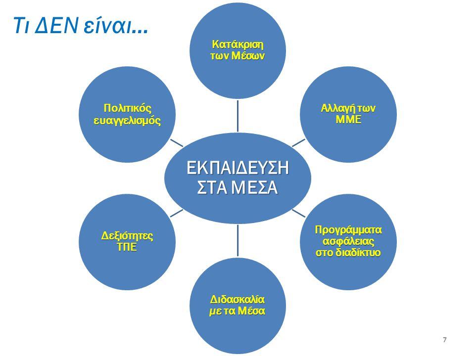 Ποια η κατάσταση στον διεθνή χώρο και την Κύπρο; 8