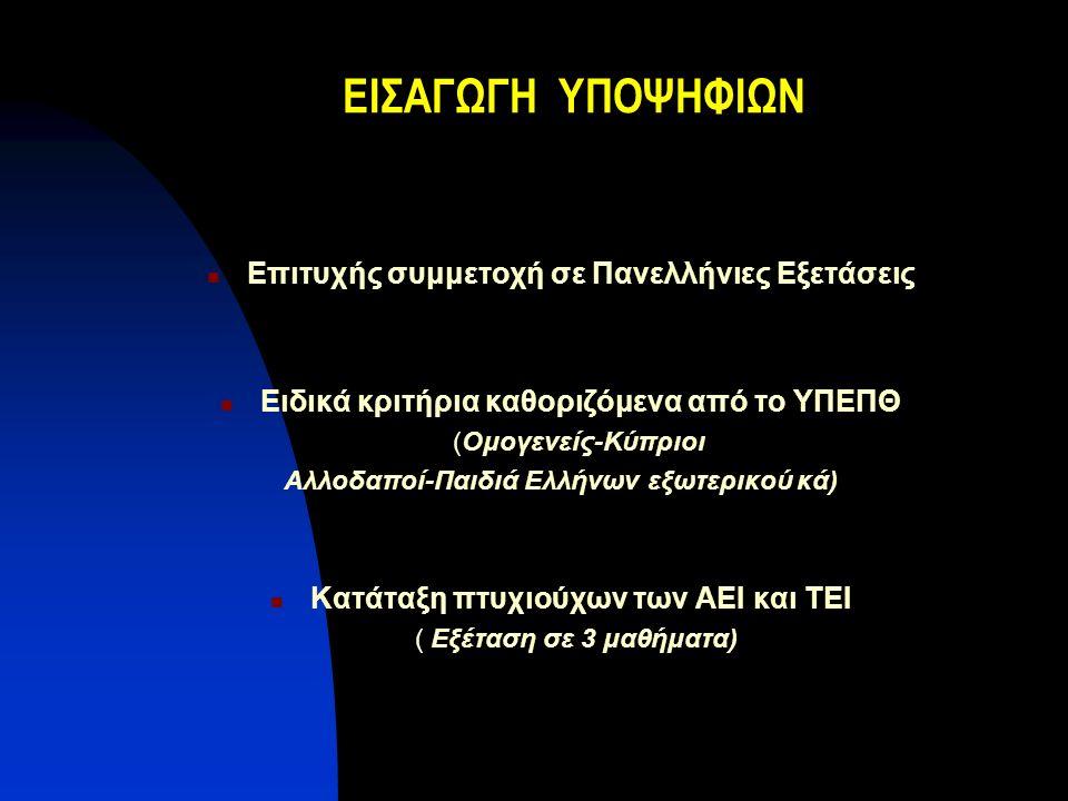 ΕΙΣΑΓΩΓΗ ΥΠΟΨΗΦΙΩΝ Επιτυχής συμμετοχή σε Πανελλήνιες Εξετάσεις Ειδικά κριτήρια καθοριζόμενα από το ΥΠΕΠΘ (Ομογενείς-Κύπριοι Αλλοδαποί-Παιδιά Ελλήνων εξωτερικού κά) Κατάταξη πτυχιούχων των ΑΕΙ και ΤΕΙ ( Εξέταση σε 3 μαθήματα)
